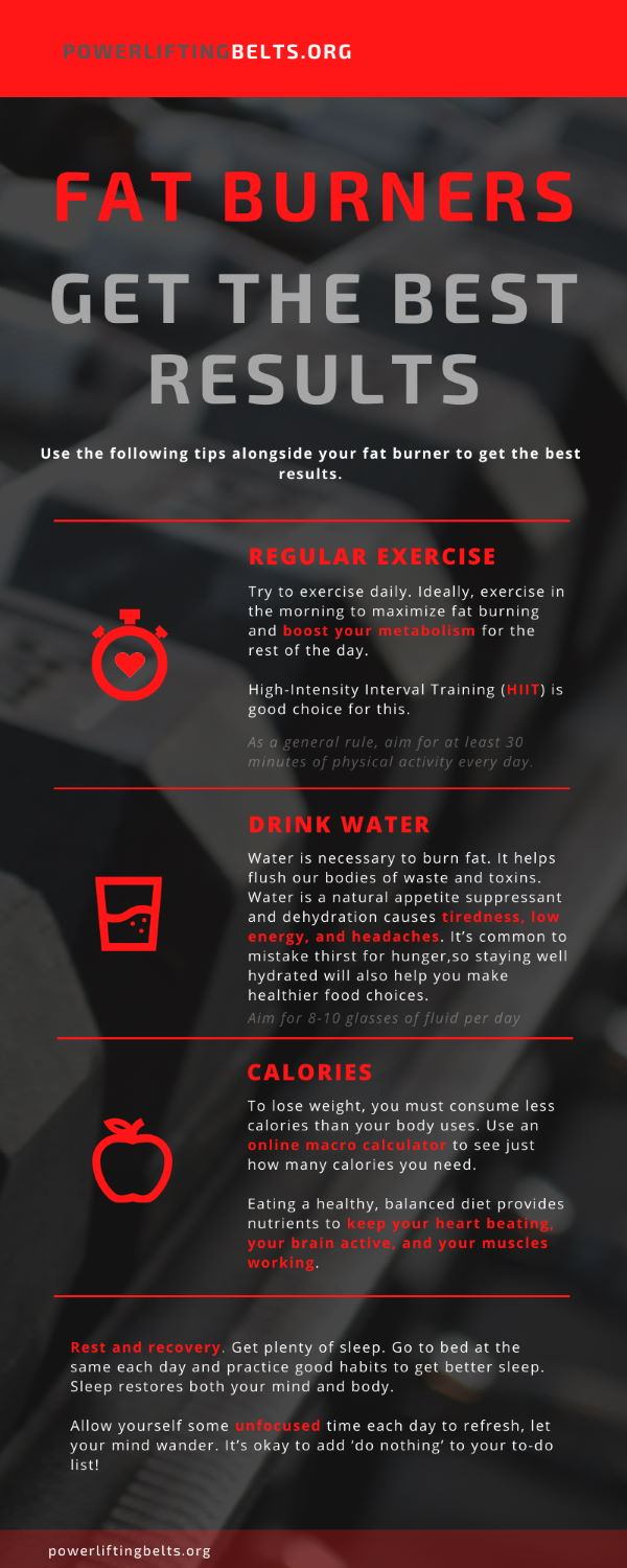 How to get the best results infographic